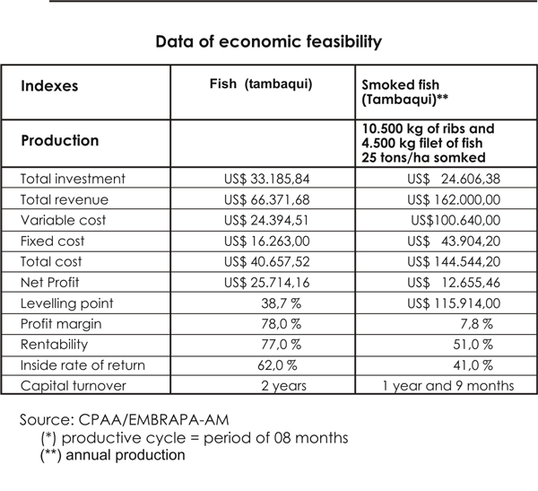 feasibility of an ap output 50 performance of solar power plants this output can be used to analyse whether the data inputs are accurate or not for example.